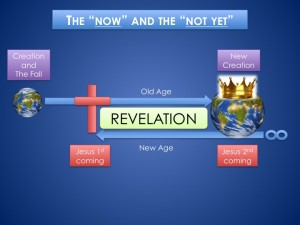 Revelation - now and not yet